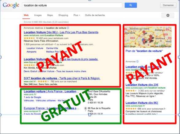 Position du référencement payant et gratuit sur les moteurs de recherche