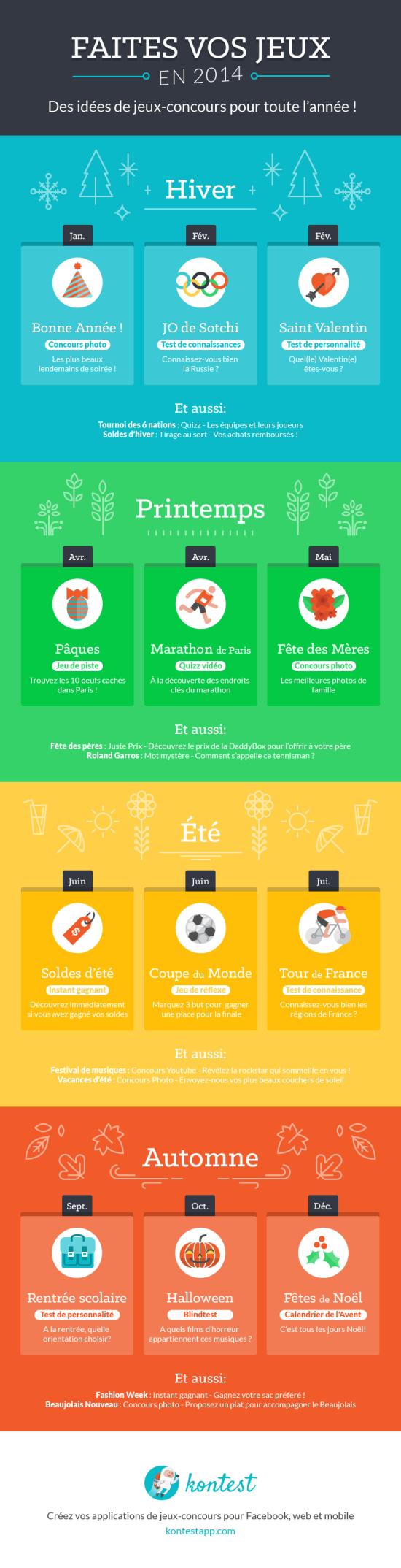 Jeux Concours B2b Le Plein D Idees Pour 2014 Btobmarketers Fr