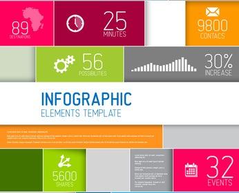 Content marketing B2B : pourquoi utiliser les infographies