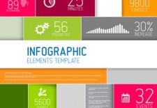 Infographie B2B : pourquoi les utiliser en content marketing ?
