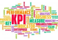 KPI content marketing B2B