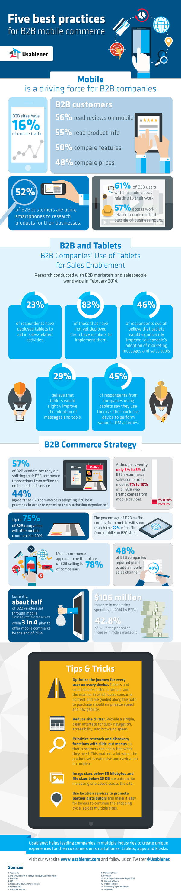 Mobile B2B 5 conseils et astuces