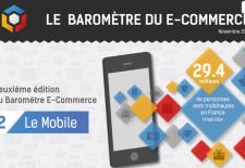 Baromètre du E-commerce sur mobile