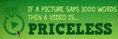 A quoi servent les vidéos en content marketing