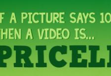 A quoi servent les vidéos en content marketing ?