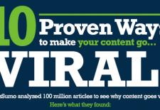 Comment rendre votre content marketing viral ?