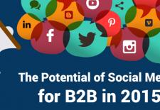 Le potentiel du social media en B2B