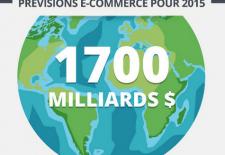 E-commerce : les prévisions pour 2015