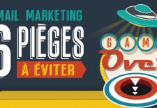 Quels sont les pièges à éviter en emailing marketing ?