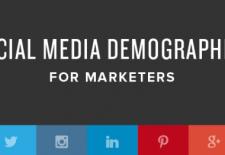 Le profil démographique des utilisateurs des réseaux sociaux