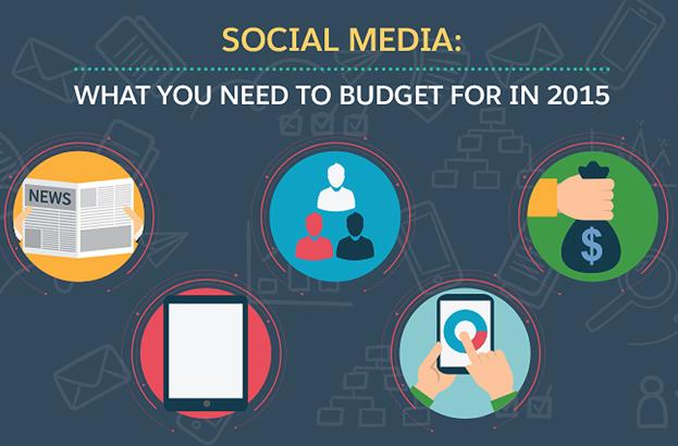 social-media-quel-budget-pour-2015