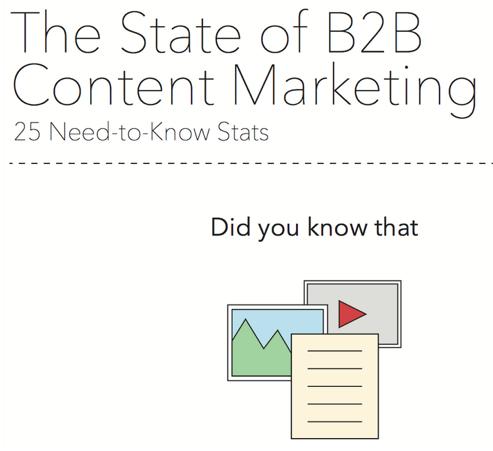 content-marketing-B2B-où-en-sommes-nous