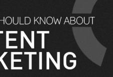 Content marketing : tout ce que vous devez savoir