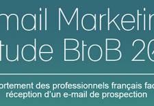 Emailing B2B : les-comportements des professionnels
