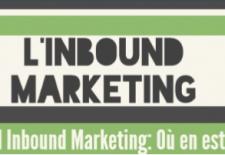 Inbound marketing : une méthode marketing en devenir