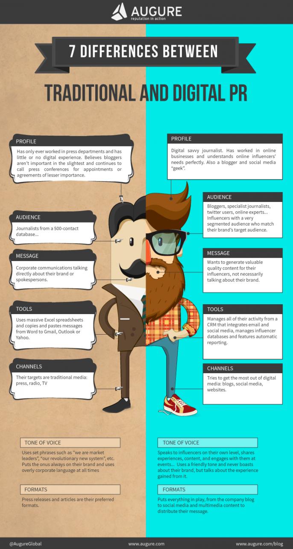 RP-traditionnelles-et-RP-digitales-quelles-différences