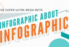 Comment réussir ses infographies ?