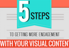 Content marketing : comment obtenir plus d'engagement avec vos visuels ?