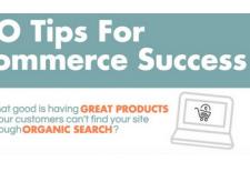 E-commerce : Comment assurer votre succès ?