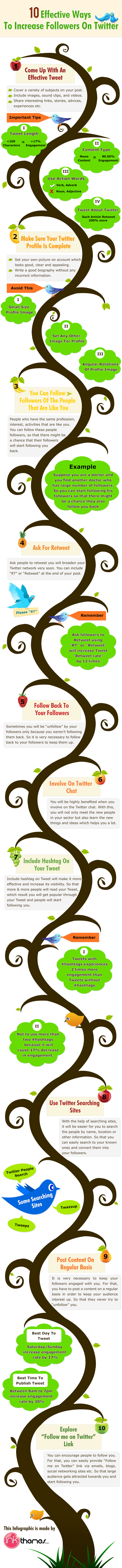 comment-obtenir-plus-de-followers-sur-twitter