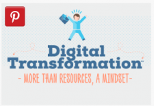 Transformation digitale : les clés du succès