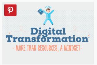 transformation-digitale-les-clés-du-succès