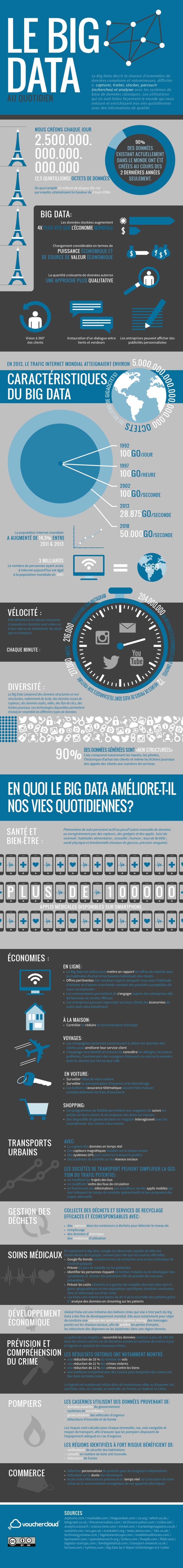 big-data-au-quotidien