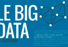 Big Data au quotidien