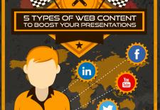 5 façons de développer sa visibilité sur internet