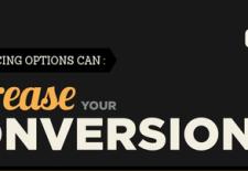 Comment augmenter votre taux de conversion ?