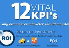Quels KPI mesurer en e-commerce