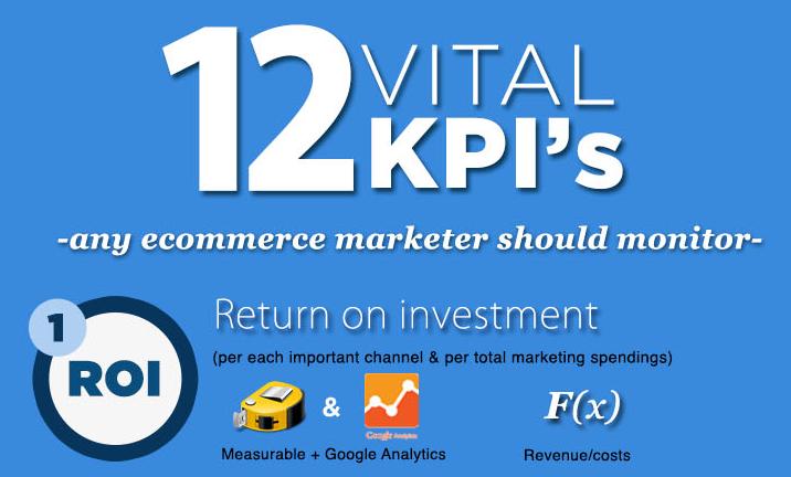 Les-KPI-en-e-commerce