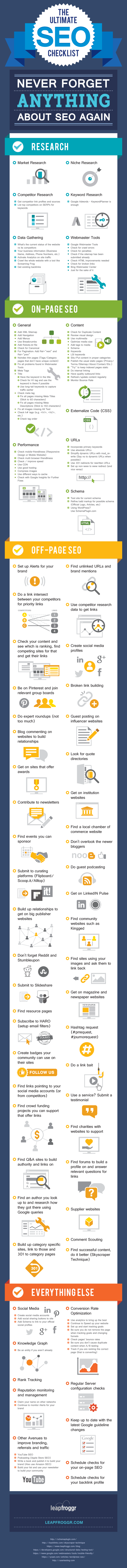 SEO-the-Ultimate-Check-list