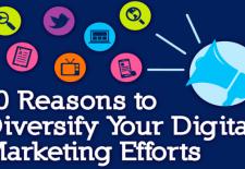 Pourquoi diversifier vos activités en marketing digital