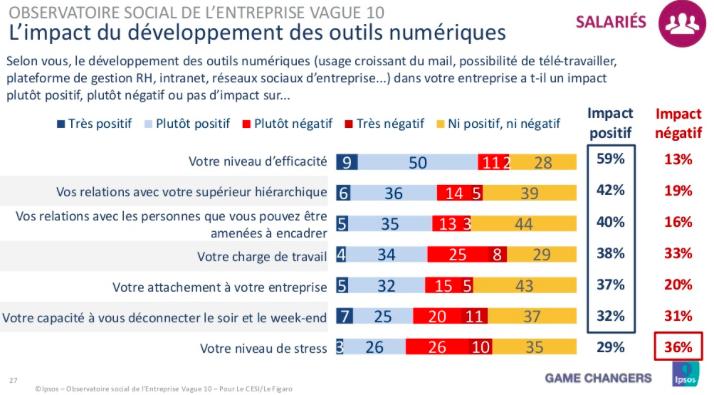 Transition-numerique-quel-impact-pour-les-chefs-d-entreprises-et-les-salaries