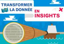 Comment transformer les données en insights ?