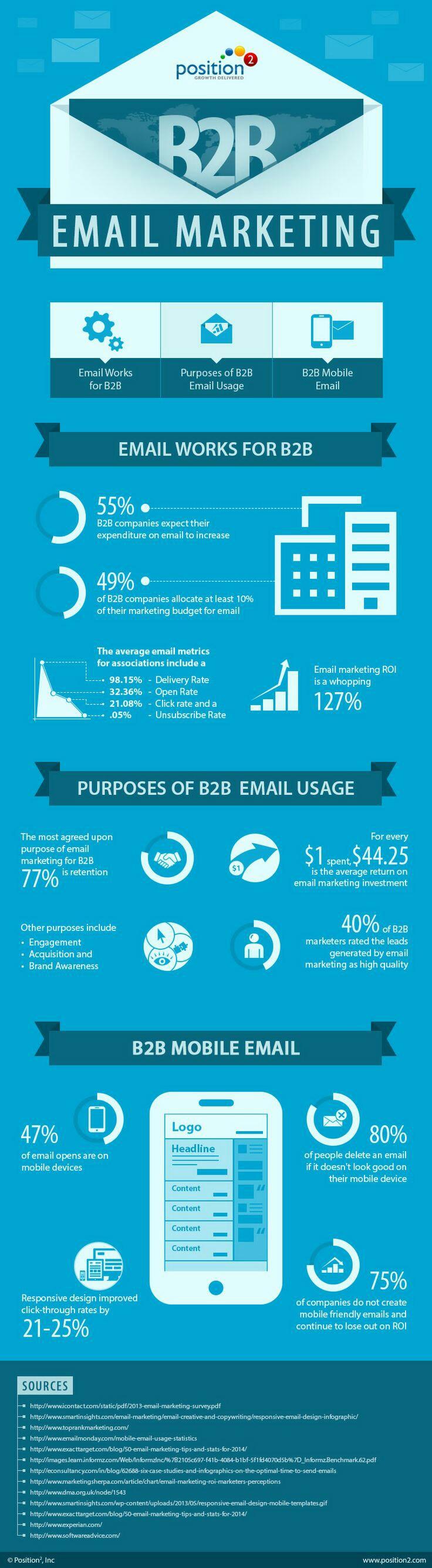 email-marketing-b2b-15-statistiques