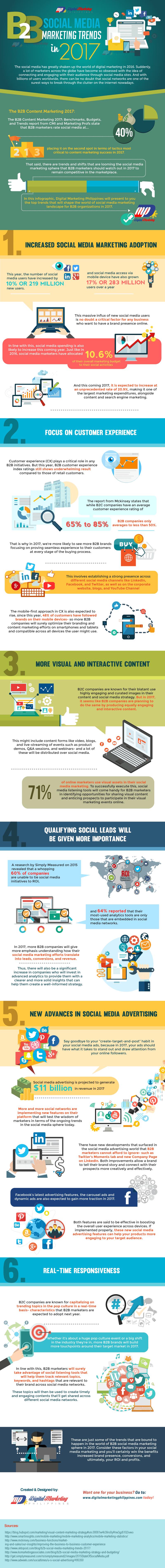 B2B-6-tendances-marketing-sur-medias-sociaux