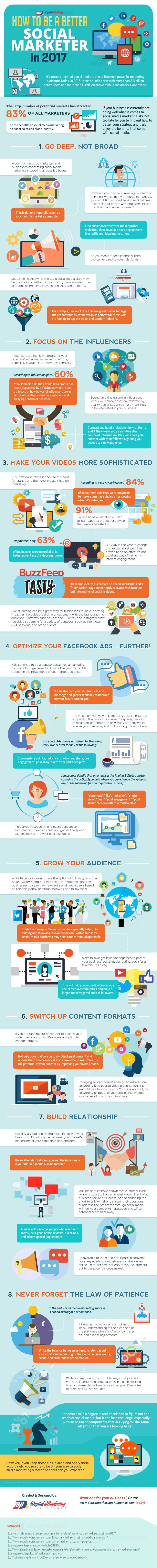 social-media-social-marketeur
