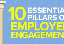 Les 10 piliers de l'engagement