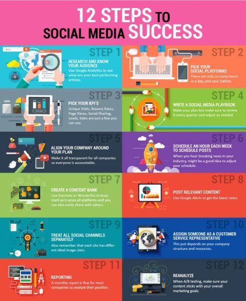 social_media_12_conseils_pour_réussir