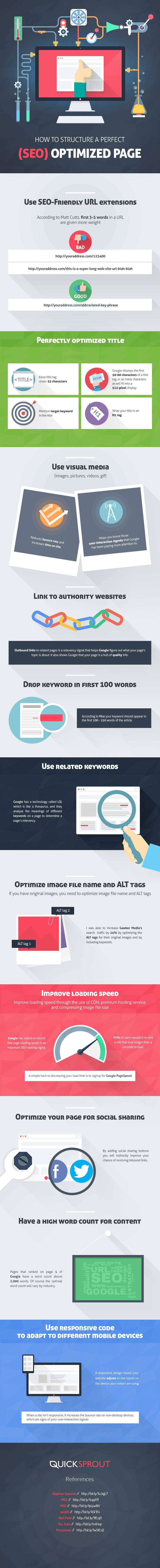infographie_SEO_11_conseils-d-optimisation