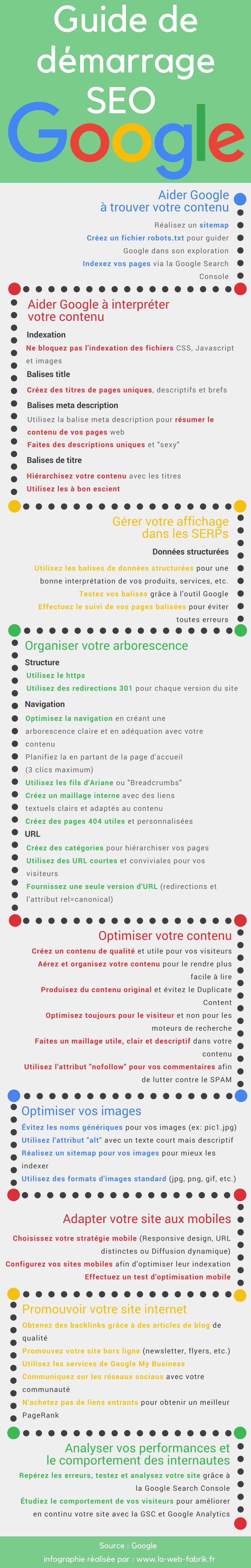 seo_guide_des_etapes_essentielles