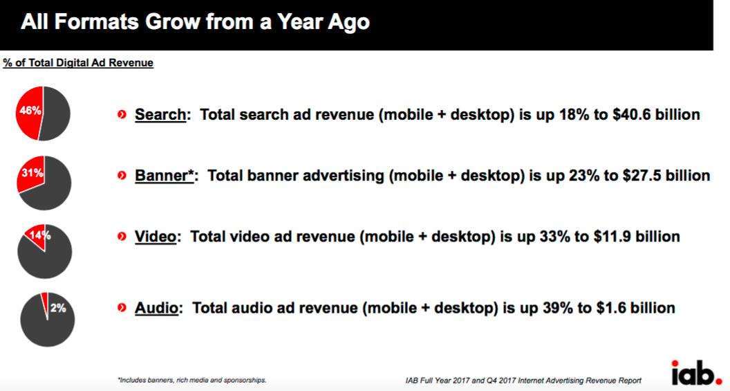 formats-publicitaires