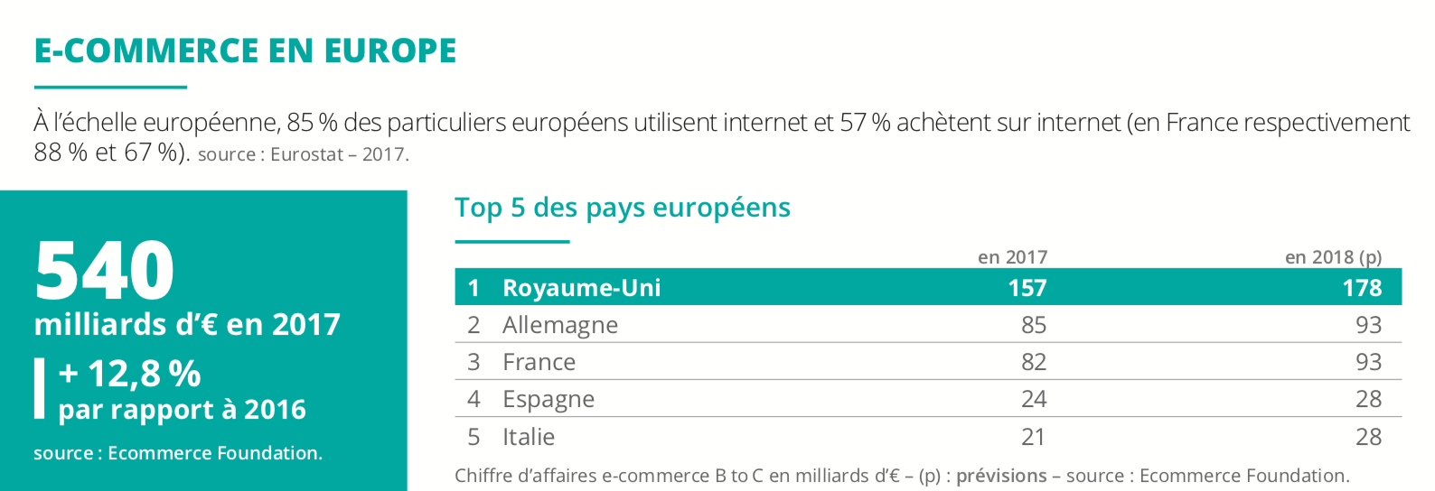 E-commerce_Europe