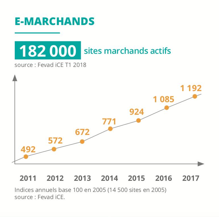 sites_e_marchands