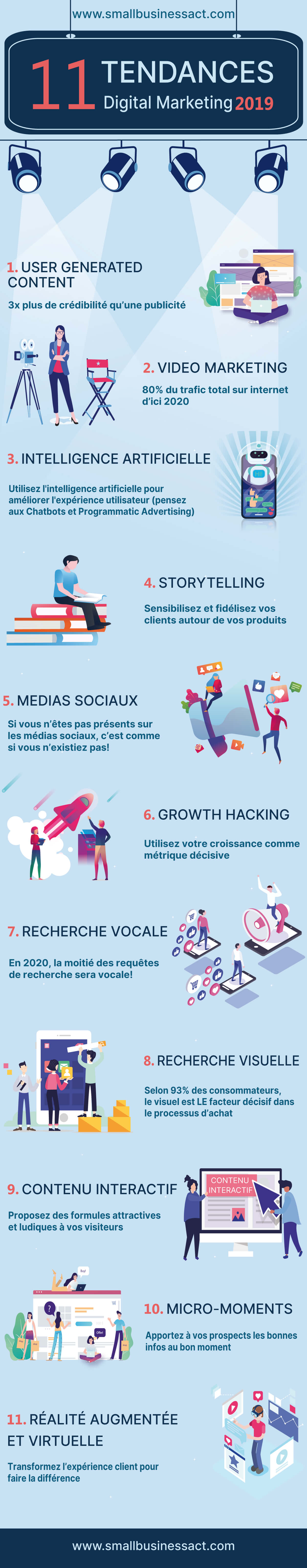 tendances-marketing-digital-2019